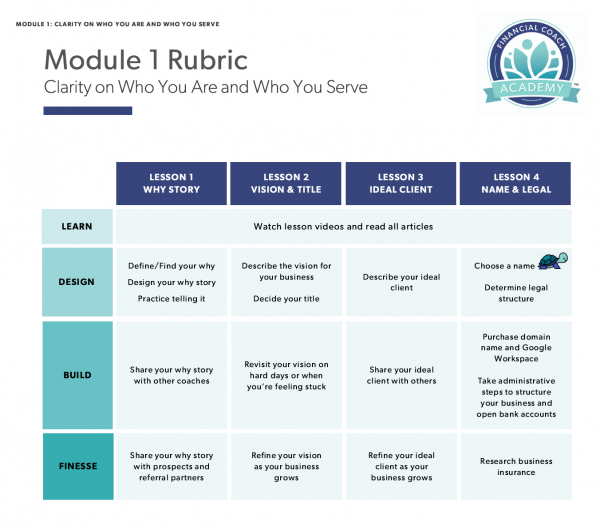 Financial Coaching Training Academy Module 1 Guide